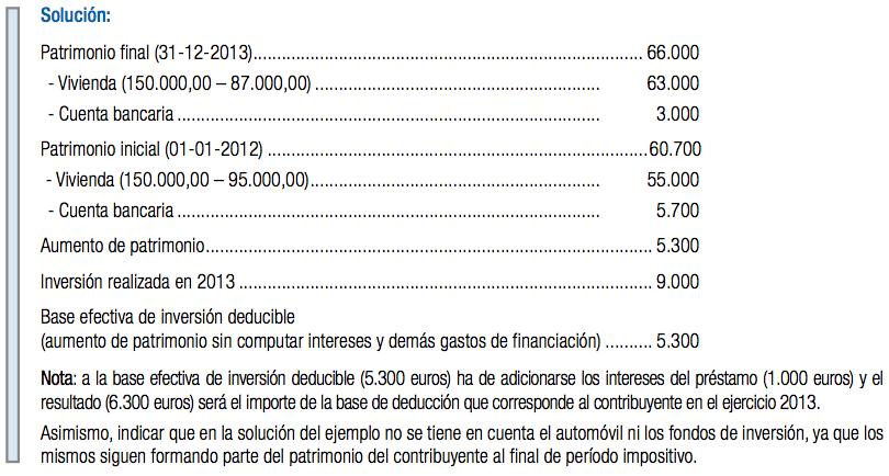 Renta 2013 - Deducción por Inversión en Vivienda Habitual