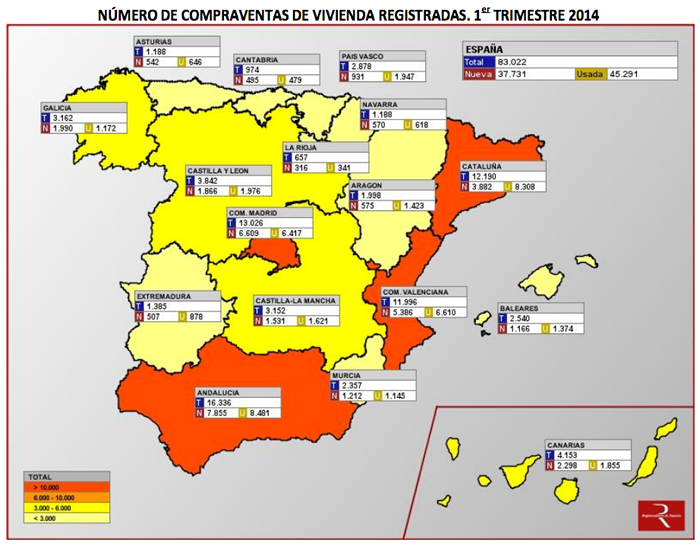 Compraventas en viviendas durante el primer trimestre de 2014 - Colegio de Registradores de la Propiedad, Bienes Muebles y Mercantiles de España