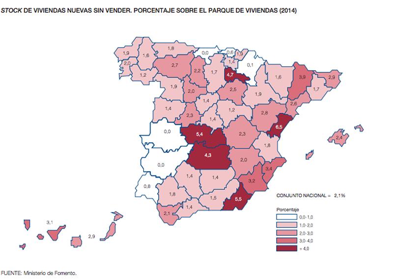 stock de viviendas nuevas sin vender. Porcentaje sobre el parque de viviendas 2014