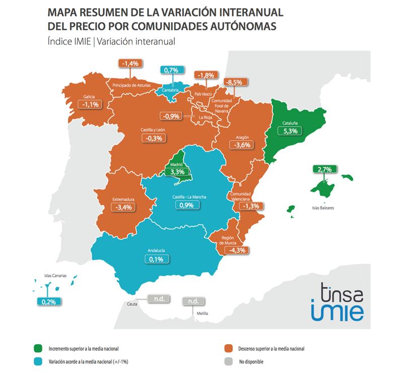 evolución precio venta vivienda por comunidades autónomas - Tinsa