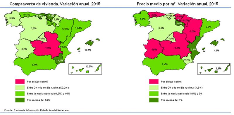 compraventa vivienda en España 2015