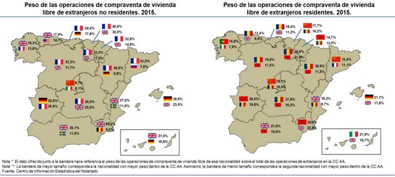 compraventa viviendas por nacional de extranjero