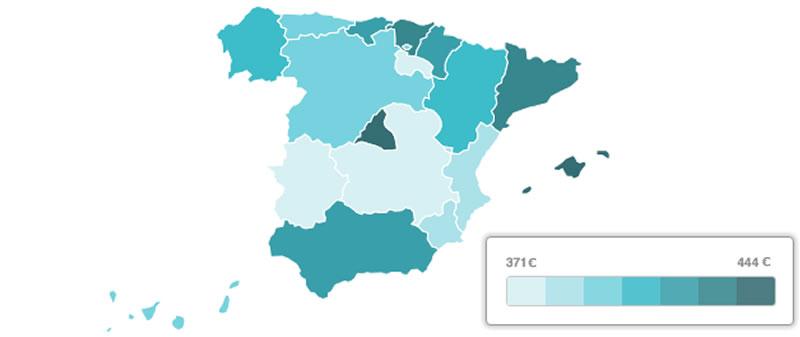 Cuota Hipoteca en España