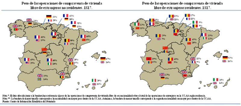 Compra Pisos Extranjeros en España